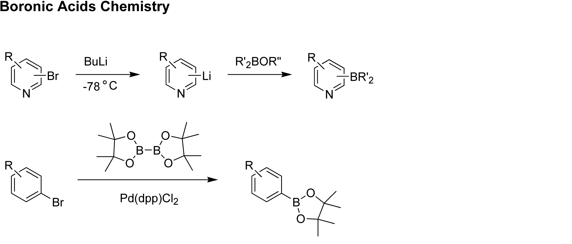 Boronic_Acids_Chemistry_Version_5.png