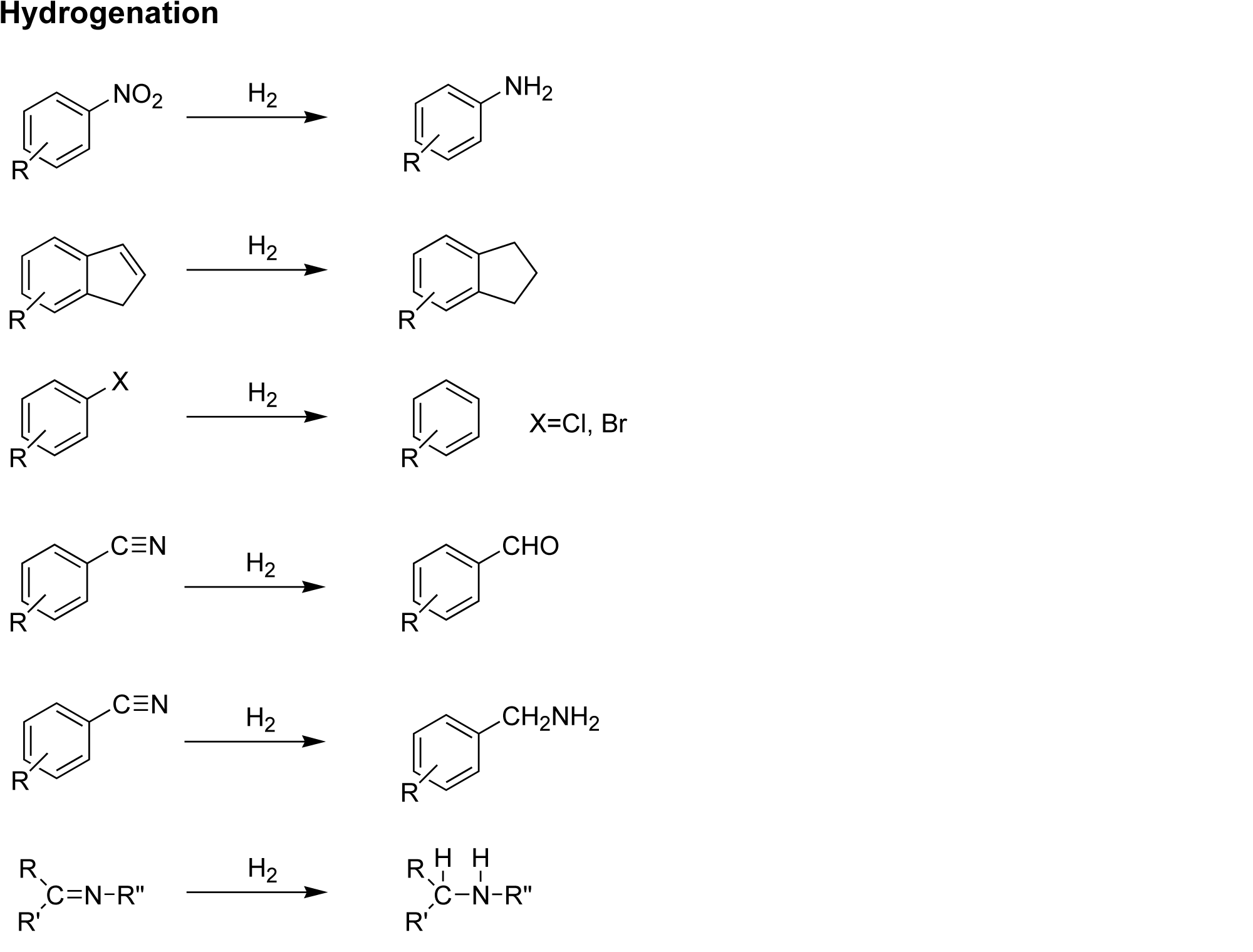 Hydrogenation_Version_5.png